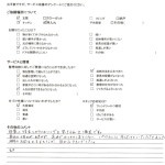 キッチンの片づけ(横浜市・O.Mさん)